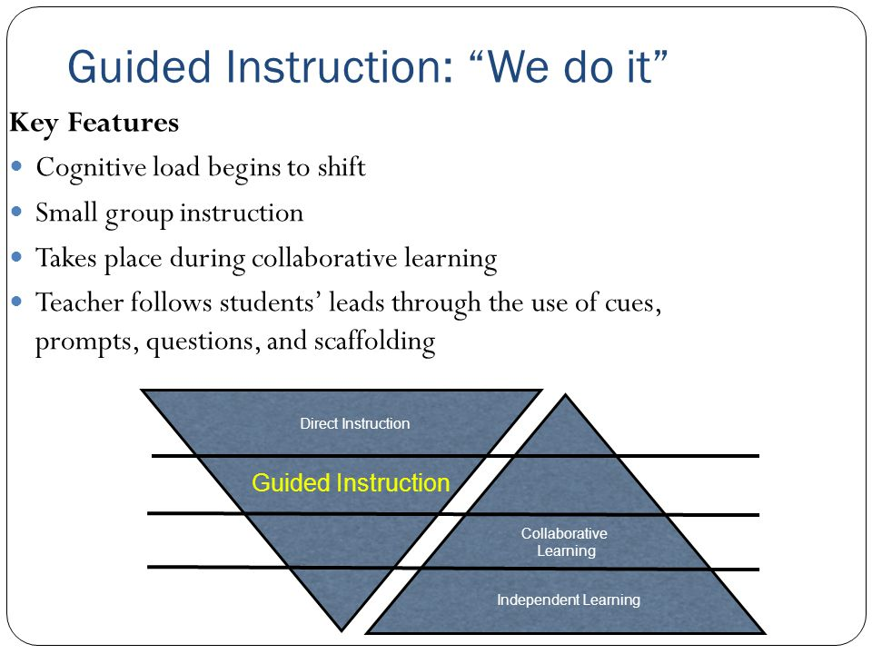 Guided Instruction: We do it Key Features Cognitive load begins to shift Small group instruction Takes place during collaborative learning Teacher follows students' leads through the use of cues, prompts, questions, and scaffolding Direct Instruction Guided Instruction Collaborative Learning Independent Learning