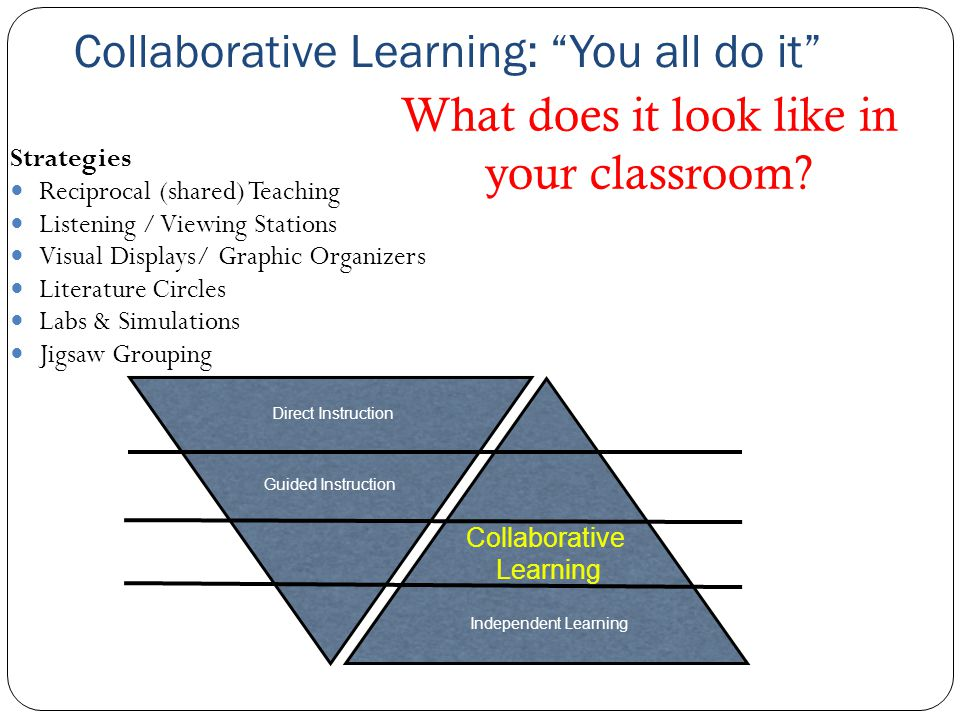 Collaborative Learning: You all do it Strategies Reciprocal (shared) Teaching Listening / Viewing Stations Visual Displays/ Graphic Organizers Literature Circles Labs & Simulations Jigsaw Grouping Direct Instruction Guided Instruction Collaborative Learning Independent Learning What does it look like in your classroom?
