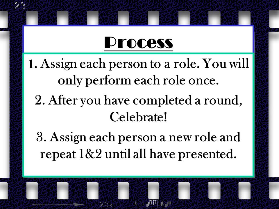 Process 1. Assign each person to a role. You will only perform each role once. 2. After you have completed a round, Celebrate! 3. Assign each person a