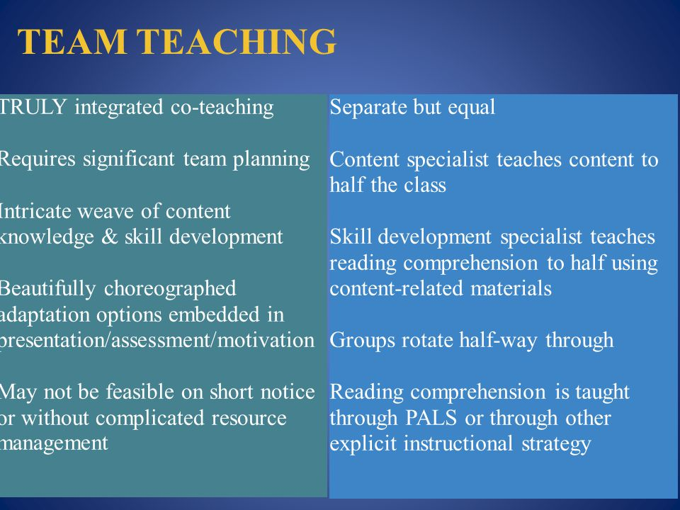 TEAM TEACHING TRULY integrated co-teaching Requires significant team planning Intricate weave of content knowledge & skill development Beautifully choreographed adaptation options embedded in presentation/assessment/motivation May not be feasible on short notice or without complicated resource management Separate but equal Content specialist teaches content to half the class Skill development specialist teaches reading comprehension to half using content-related materials Groups rotate half-way through Reading comprehension is taught through PALS or through other explicit instructional strategy