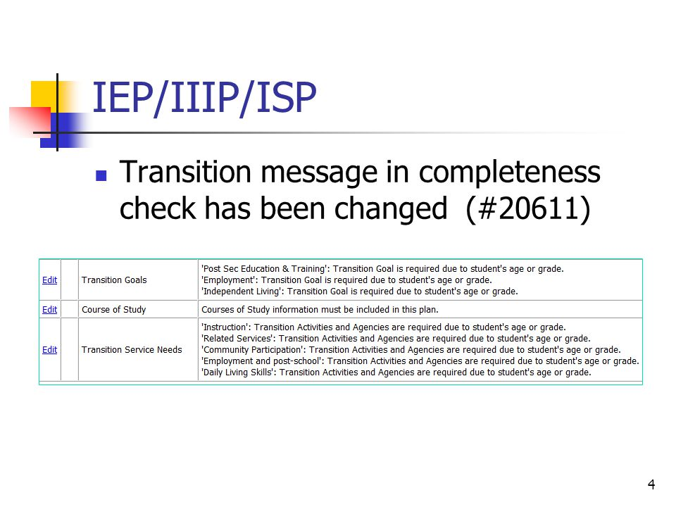 IEP/IIIP/ISP Transition message in completeness check has been changed (#20611) 4