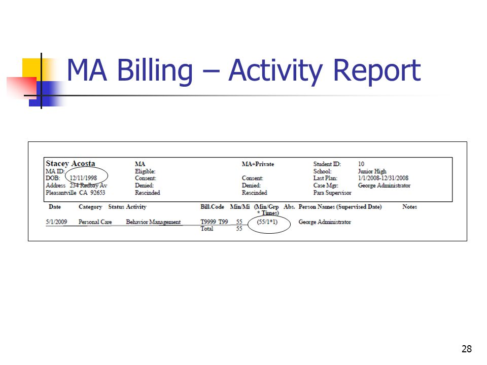 28 MA Billing – Activity Report