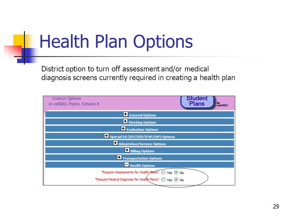 29 Health Plan Options District option to turn off assessment and/or medical diagnosis screens currently required in creating a health plan