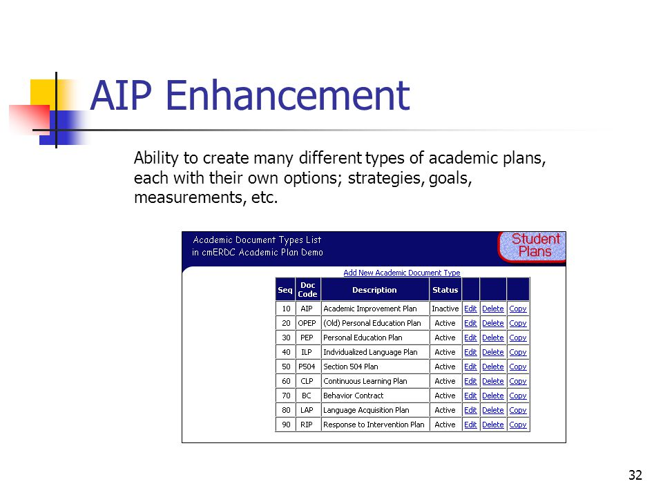 32 AIP Enhancement Ability to create many different types of academic plans, each with their own options; strategies, goals, measurements, etc.