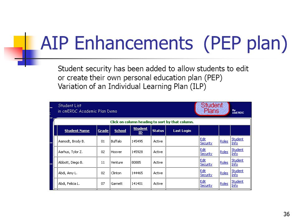 36 AIP Enhancements (PEP plan) Student security has been added to allow students to edit or create their own personal education plan (PEP) Variation of an Individual Learning Plan (ILP)