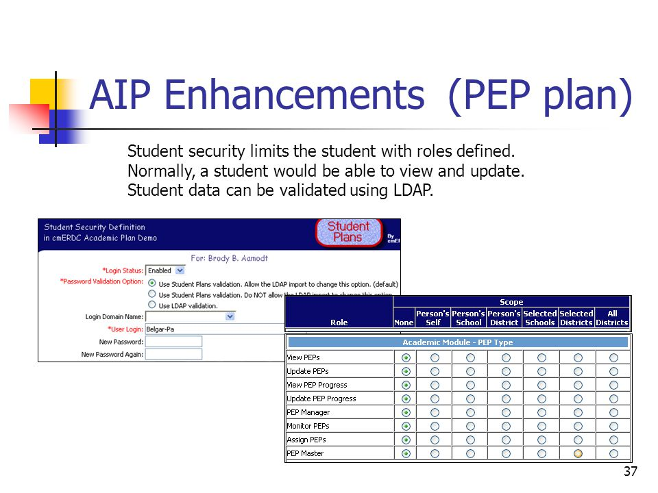 37 AIP Enhancements (PEP plan) Student security limits the student with roles defined. Normally, a student would be able to view and update. Student d