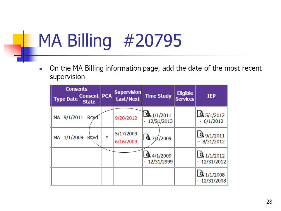 MA Billing #20795 On the MA Billing information page, add the date of the most recent supervision 28