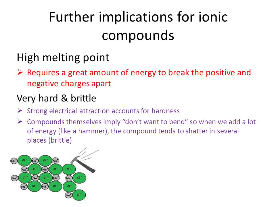 Molecular Compounds Do not conduct electricity either in solid or liquid phase  Primary building block consists of a neutral molecule Why no conduction.