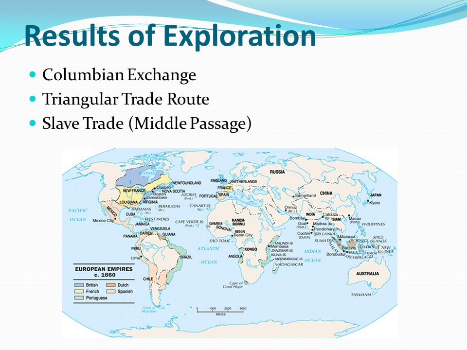 Results of Exploration Columbian Exchange Triangular Trade Route Slave Trade (Middle Passage)