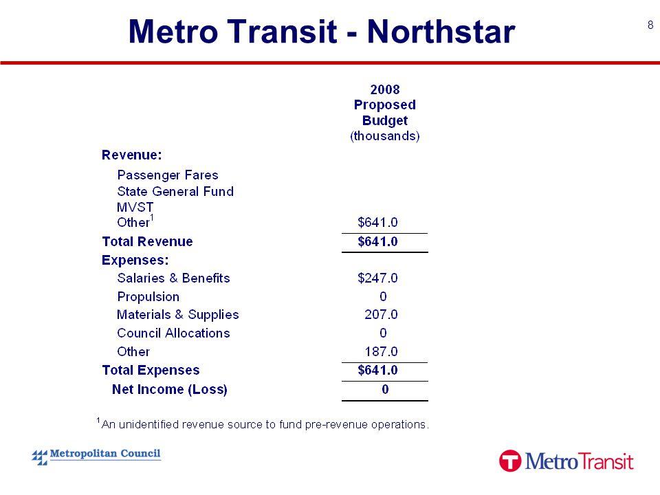 8 Metro Transit - Northstar