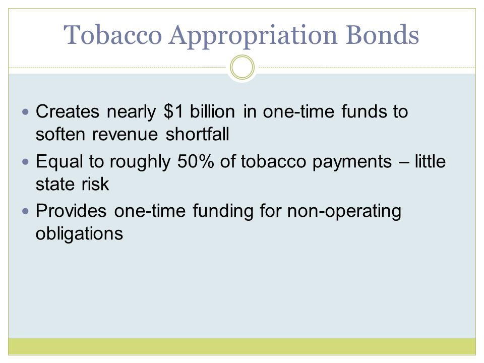 Tobacco Appropriation Bonds Creates nearly $1 billion in one-time funds to soften revenue shortfall Equal to roughly 50% of tobacco payments – little state risk Provides one-time funding for non-operating obligations