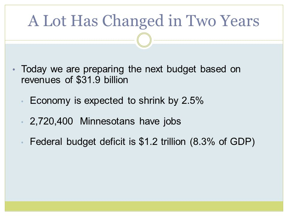 A Lot Has Changed in Two Years Today we are preparing the next budget based on revenues of $31.9 billion Economy is expected to shrink by 2.5% 2,720,400 Minnesotans have jobs Federal budget deficit is $1.2 trillion (8.3% of GDP)