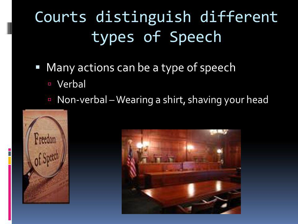 Types of Speech NOT Protected 2.