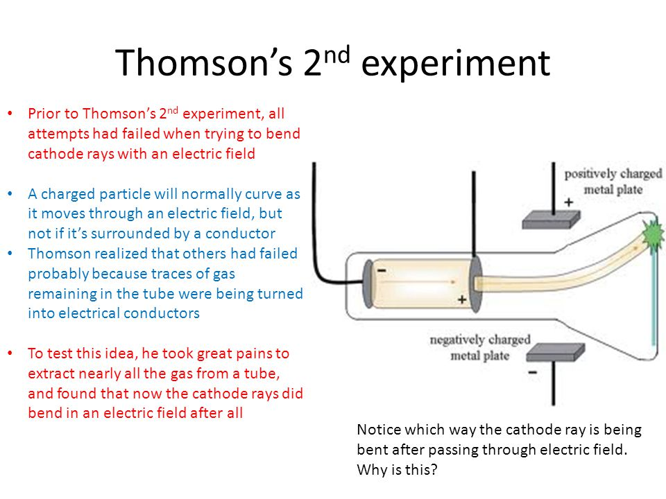 Thomson's 2 nd experiment Prior to Thomson's 2 nd experiment, all attempts had failed when trying to bend cathode rays with an electric field A charge