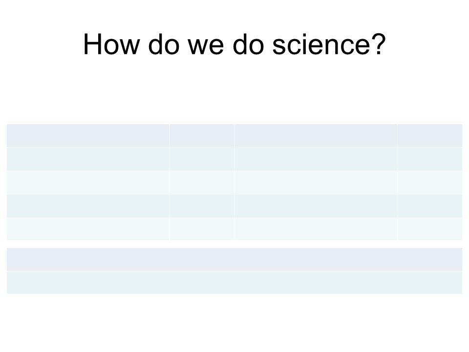 How do we do science?