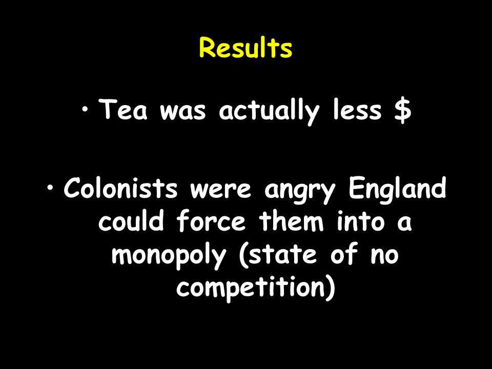 The Tea Act East India Co. given complete control over tea sales in the Colonies.