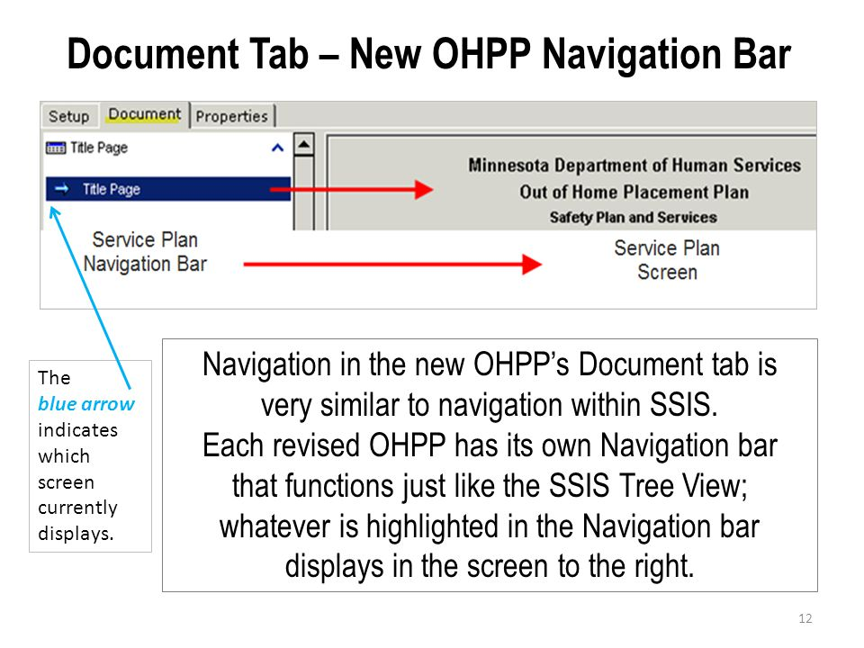 Document Tab – New OHPP Navigation Bar Navigation in the new OHPP's Document tab is very similar to navigation within SSIS. Each revised OHPP has its