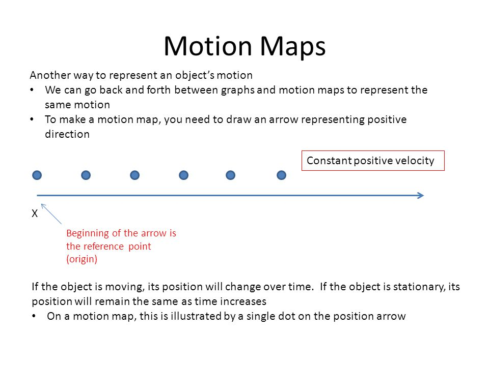 Motion Maps Another way to represent an object's motion We can go back and forth between graphs and motion maps to represent the same motion To make a