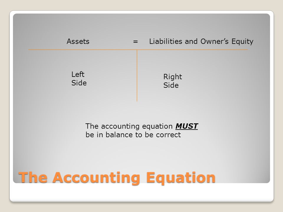 The Accounting Equation Assets=Liabilities and Owner's Equity Left Side Right Side The accounting equation MUST be in balance to be correct