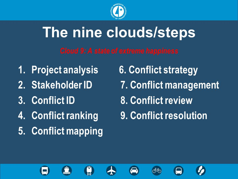 The nine clouds/steps 1.Project analysis 6. Conflict strategy 2.Stakeholder ID 7. Conflict management 3.Conflict ID 8. Conflict review 4.Conflict rank