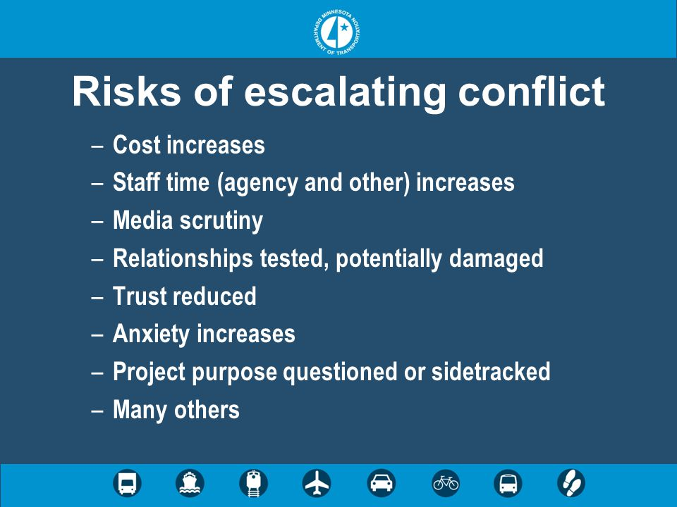 Risks of escalating conflict – Cost increases – Staff time (agency and other) increases – Media scrutiny – Relationships tested, potentially damaged – Trust reduced – Anxiety increases – Project purpose questioned or sidetracked – Many others