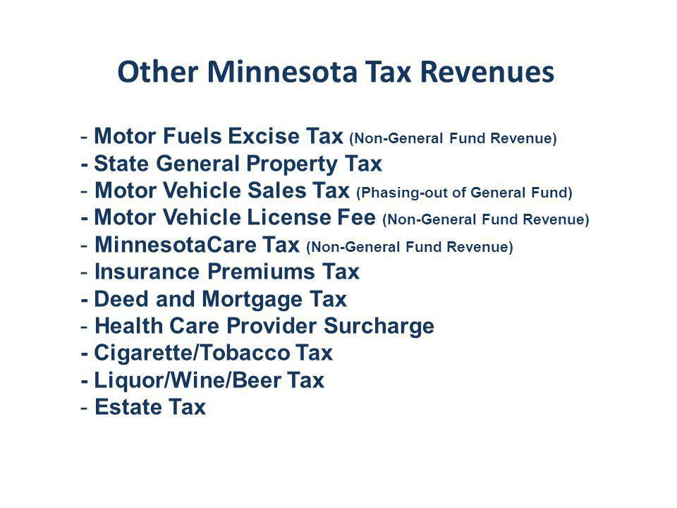 Other Minnesota Tax Revenues - Motor Fuels Excise Tax (Non-General Fund Revenue) - State General Property Tax - Motor Vehicle Sales Tax (Phasing-out of General Fund) - Motor Vehicle License Fee (Non-General Fund Revenue) - MinnesotaCare Tax (Non-General Fund Revenue) - Insurance Premiums Tax - Deed and Mortgage Tax - Health Care Provider Surcharge - Cigarette/Tobacco Tax - Liquor/Wine/Beer Tax - Estate Tax