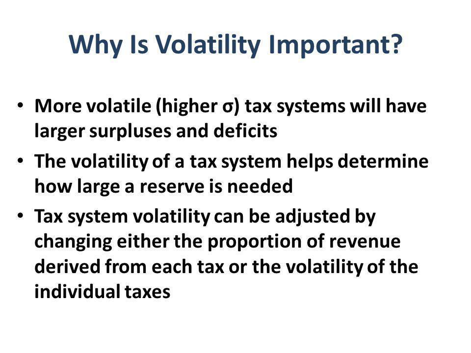 Why Is Volatility Important.