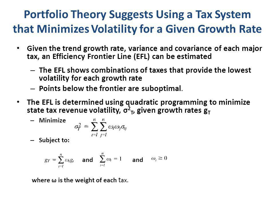 Portfolio Theory Suggests Using a Tax System that Minimizes Volatility for a Given Growth Rate Given the trend growth rate, variance and covariance of each major tax, an Efficiency Frontier Line (EFL) can be estimated – The EFL shows combinations of taxes that provide the lowest volatility for each growth rate – Points below the frontier are suboptimal.