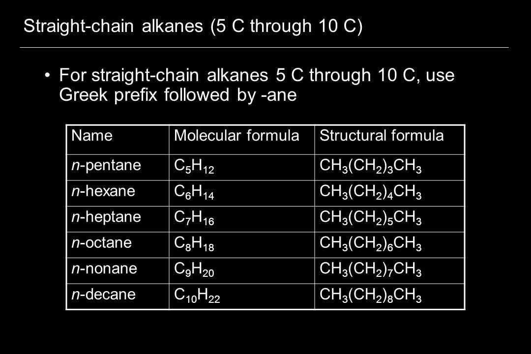 Straight-chain alkanes (5 C through 10 C) For straight-chain alkanes 5 C through 10 C, use Greek prefix followed by -ane NameMolecular formulaStructur