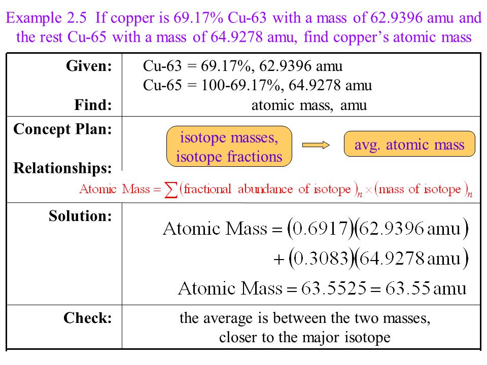 Tro, Chemistry: A Molecular Approach47 Mass Spectrum a mass spectrum is a graph that gives the relative mass and relative abundance of each particle r