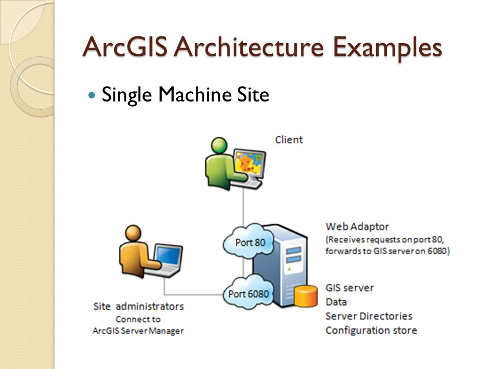 GIS Server - Clustering Combining processing power of multiple machines Isolating services