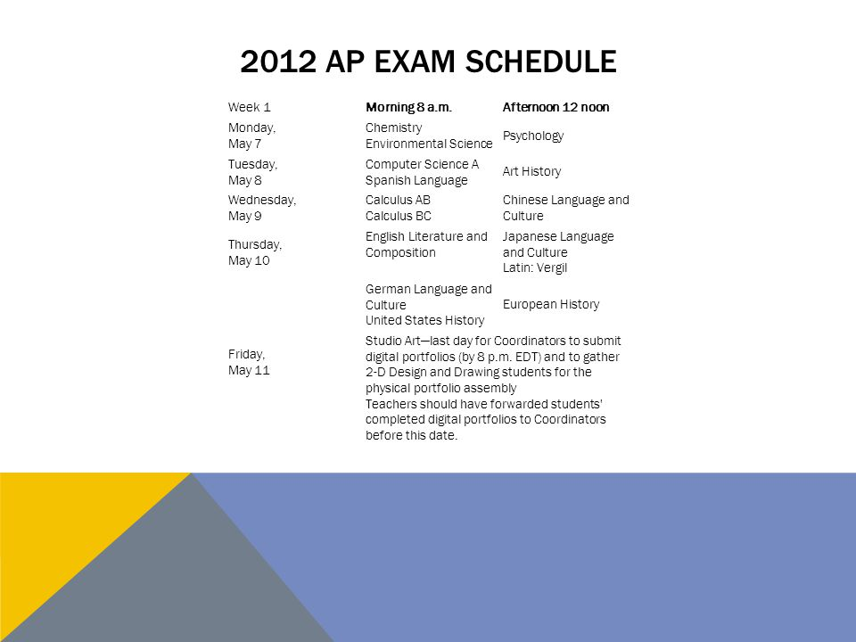 2012 AP EXAM SCHEDULE Week 1Morning 8 a.m.Afternoon 12 noon Monday, May 7 Chemistry Environmental Science Psychology Tuesday, May 8 Computer Science A Spanish Language Art History Wednesday, May 9 Calculus AB Calculus BC Chinese Language and Culture Thursday, May 10 English Literature and Composition Japanese Language and Culture Latin: Vergil Friday, May 11 German Language and Culture United States History European History Studio Art—last day for Coordinators to submit digital portfolios (by 8 p.m.
