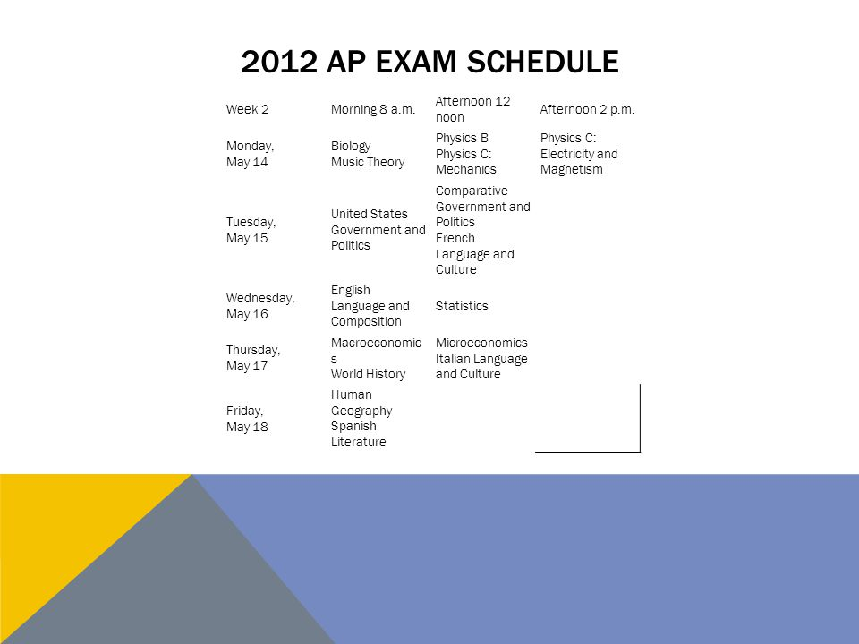 2012 AP EXAM SCHEDULE Week 2Morning 8 a.m. Afternoon 12 noon Afternoon 2 p.m.
