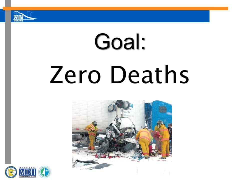 Goal: Zero Deaths
