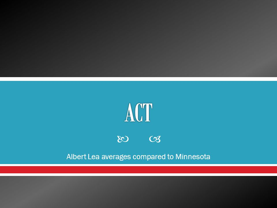  Albert Lea averages compared to Minnesota