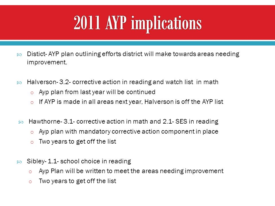  Distict- AYP plan outlining efforts district will make towards areas needing improvement.