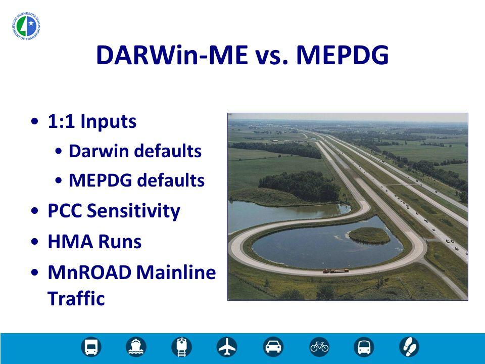 1:1 Inputs Darwin defaults MEPDG defaults PCC Sensitivity HMA Runs MnROAD Mainline Traffic DARWin-ME vs.