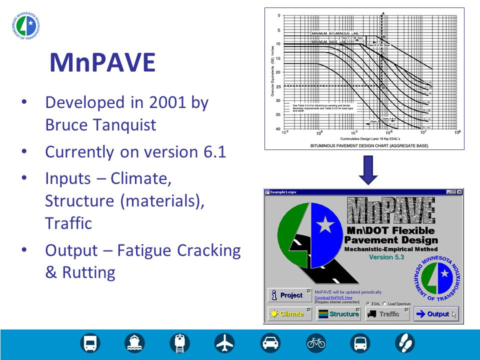 Developed in 2001 by Bruce Tanquist Currently on version 6.1 Inputs – Climate, Structure (materials), Traffic Output – Fatigue Cracking & Rutting MnPA