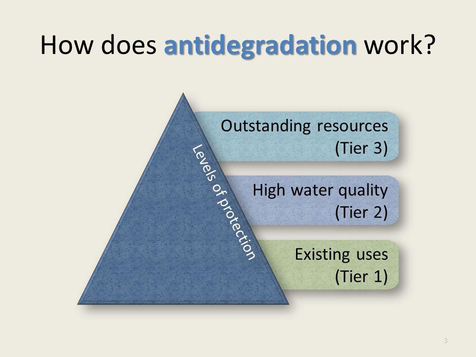 antidegradation How does antidegradation work? Outstanding resources (Tier 3) Outstanding resources (Tier 3) High water quality (Tier 2) High water qu