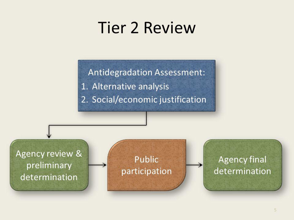 Tier 2 Review Procedure triggered Antidegradation Assessment: 1.Alternative analysis 2.Social/economic justification Antidegradation Assessment: 1.Alt