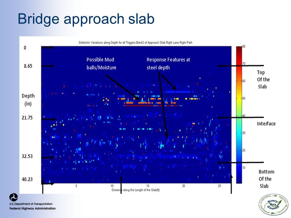 Bridge approach slab