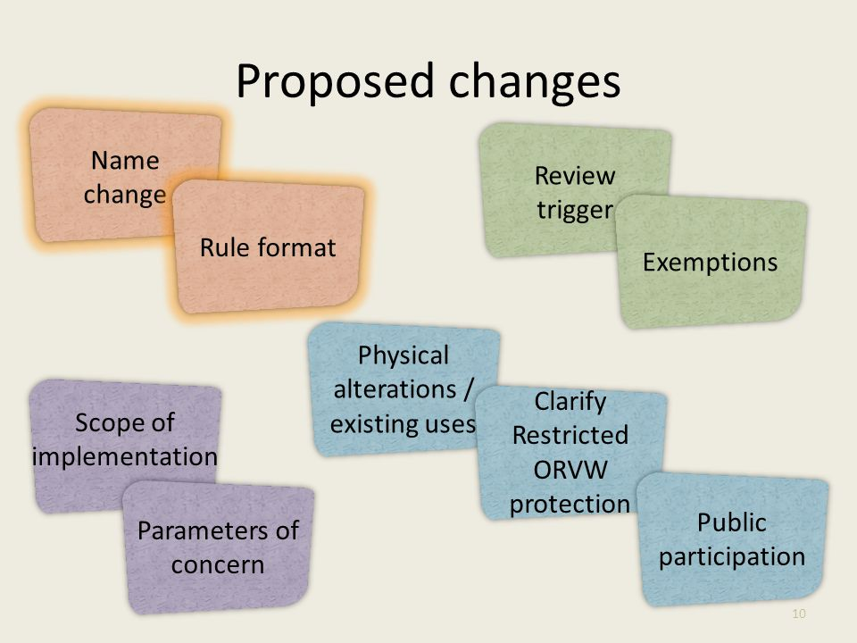 Review trigger Exemptions Proposed changes Scope of implementation Physical alterations / existing uses Clarify Restricted ORVW protection Public participation 10 Parameters of concern