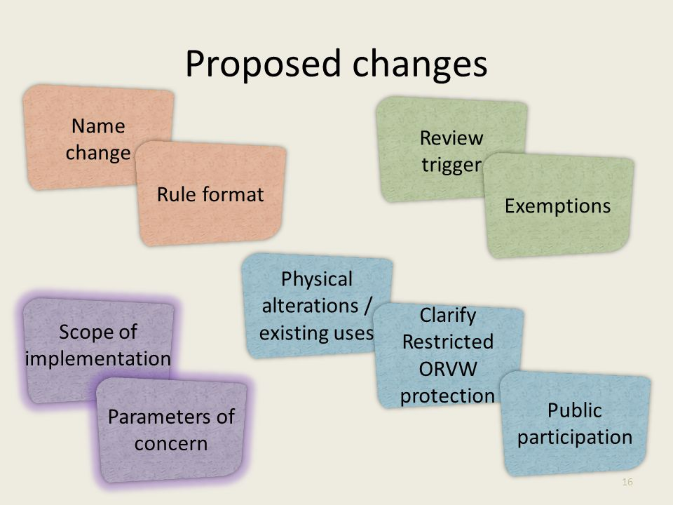 Review trigger Exemptions Proposed changes Name change Rule format Physical alterations / existing uses Clarify Restricted ORVW protection Public participation 16