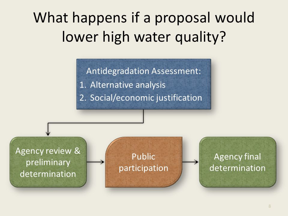 What happens if a proposal would lower high water quality.
