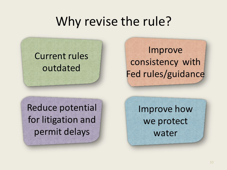 Why revise the rule? 10