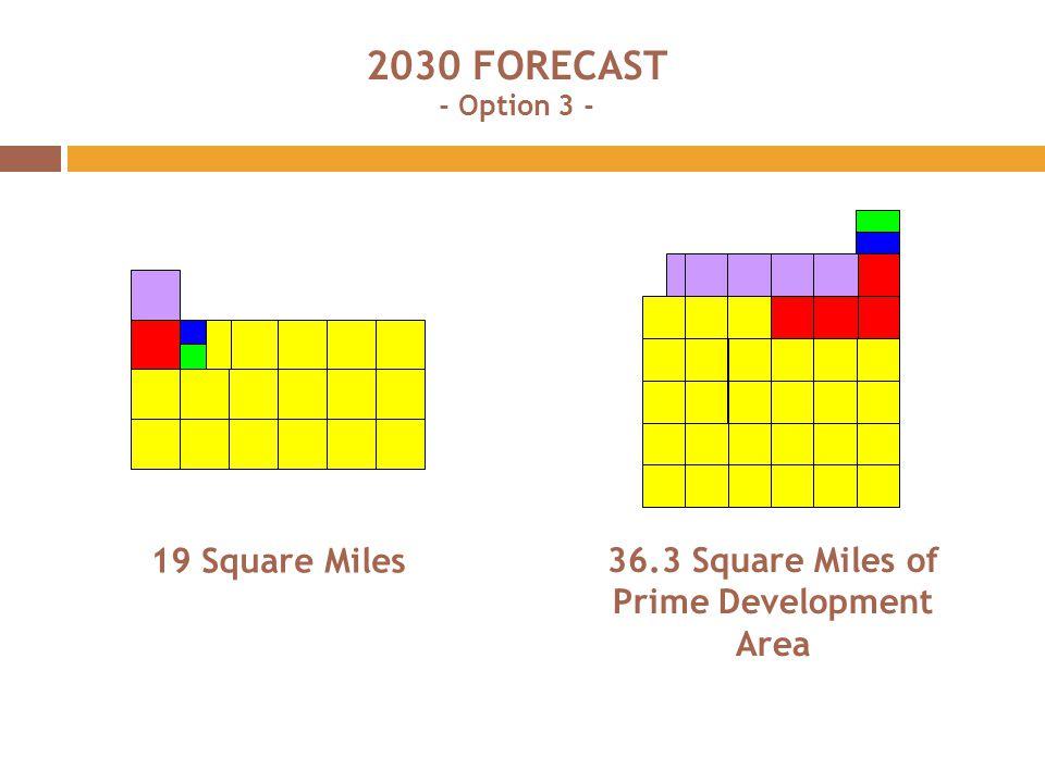 2030 FORECAST - Option 3 - 19 Square Miles 36.3 Square Miles of Prime Development Area