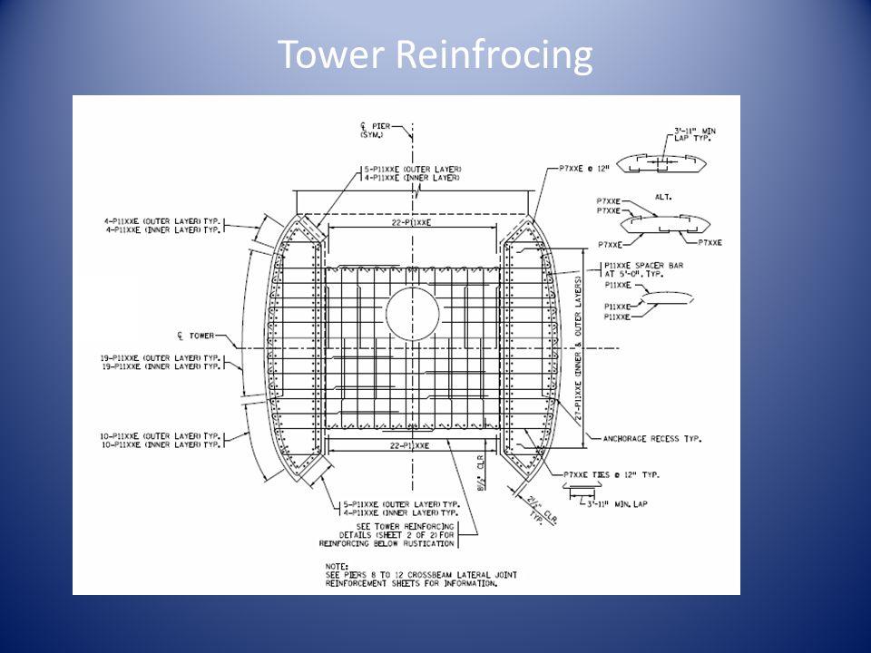 Tower Reinfrocing
