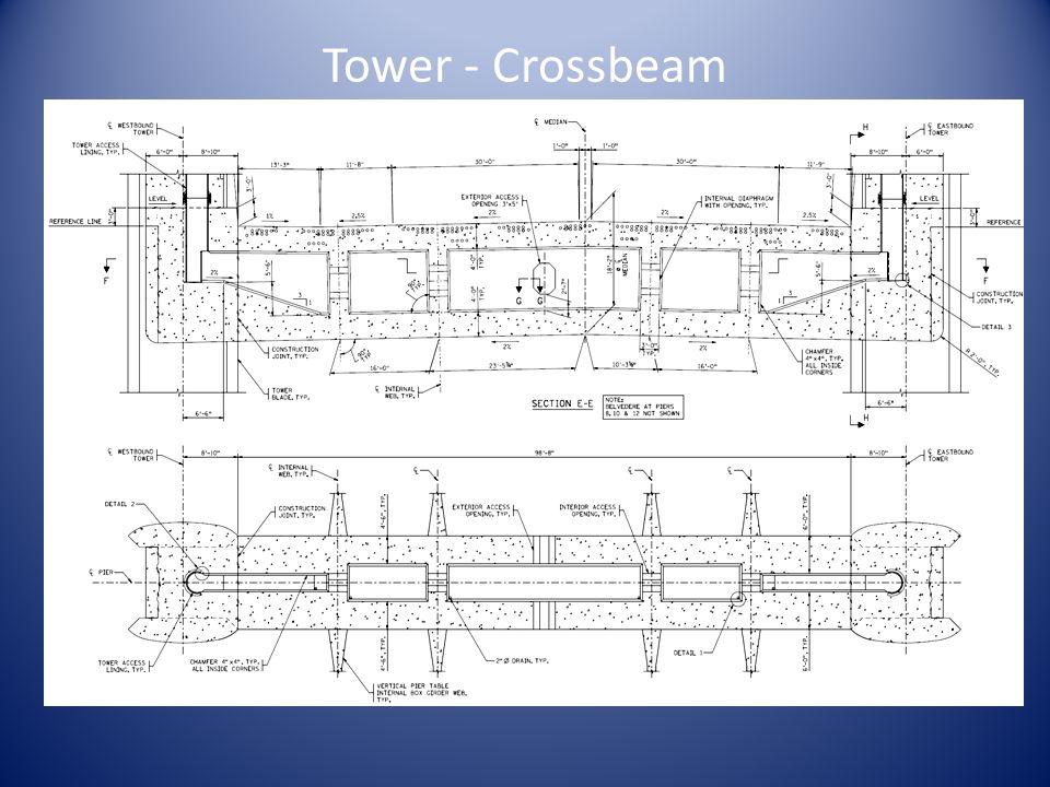 Tower - Crossbeam