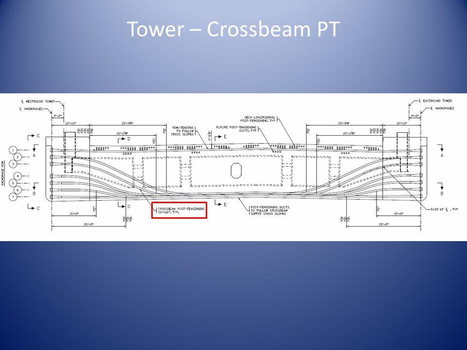 Tower – Crossbeam PT
