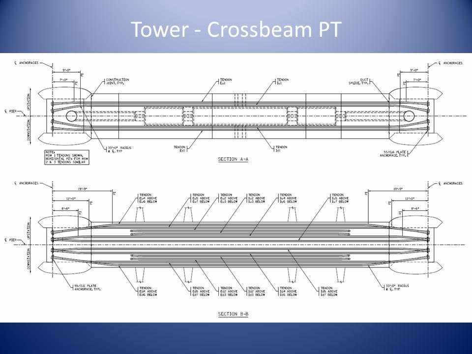 Tower - Crossbeam PT
